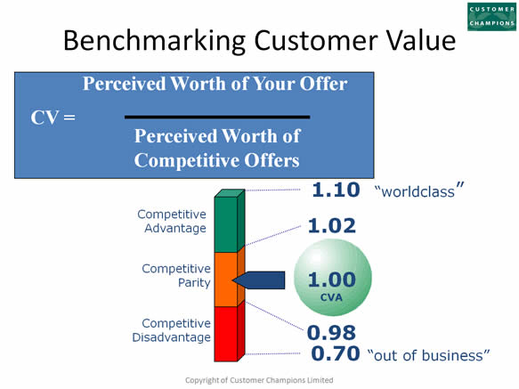 Benchmarking Customer Value